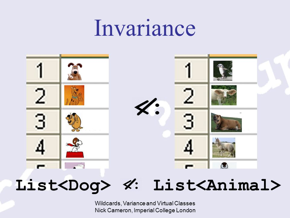 Wildcards, Variance and Virtual Classes Nick Cameron, Imperial College London Invariance List