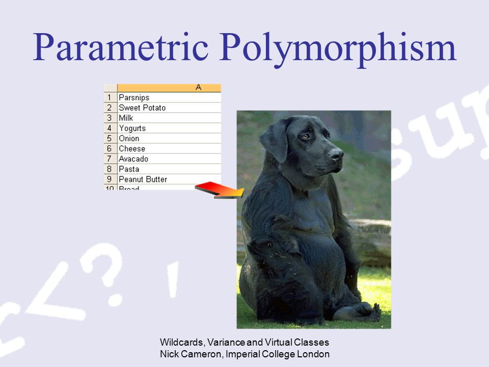 Wildcards, Variance and Virtual Classes Nick Cameron, Imperial College London Parametric Polymorphism