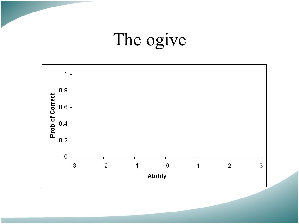 The ogive