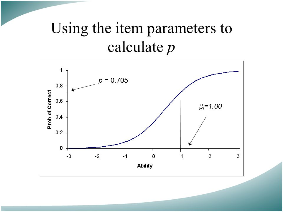 Using the item parameters to calculate p p = 0.705  i =1.00