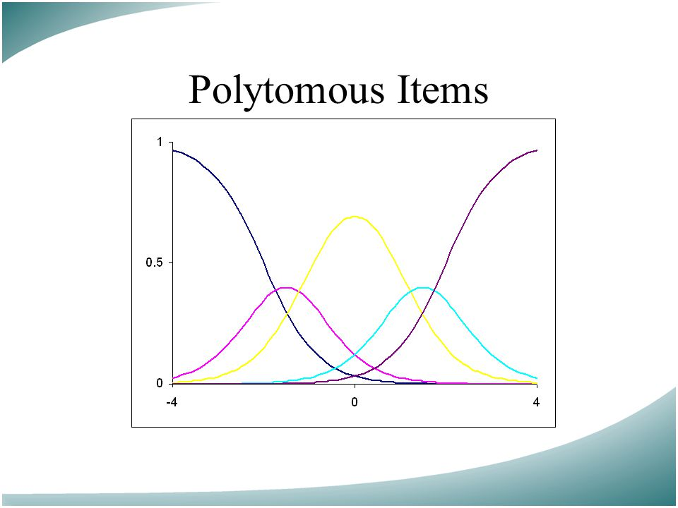 Polytomous Items