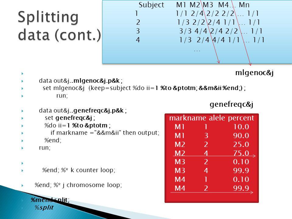   data out&j..mlgenoc&j.p&k ;  set mlgenoc&j (keep=subject %do ii=1 %to &ptotm; &&m&ii %end;) ;  run;  data out&j..genefreqc&j.p&k ;  set genefreqc&j ;  %do ii=1 %to &ptotm ;  if markname = &&m&ii then output;  %end;  run;   %end; %* k counter loop;  %end; %* j chromosome loop;  %mend split;  %split markname alele percent M1 110.0 M1 390.0 M2225.0 M2475.0 M320.10 M3499.9 M410.10 M4299.9 genefreqc&j Subject M1 M2 M3 M4… Mn 1 1/1 2/4 2/2 2/2 … 1/1 2 1/3 2/2 2/4 1/1 … 1/1 3 3/3 4/4 2/4 2/2 … 1/1 4 1/3 2/4 4/4 1/1 … 1/1 … Subject M1 M2 M3 M4… Mn 1 1/1 2/4 2/2 2/2 … 1/1 2 1/3 2/2 2/4 1/1 … 1/1 3 3/3 4/4 2/4 2/2 … 1/1 4 1/3 2/4 4/4 1/1 … 1/1 … mlgenoc&j