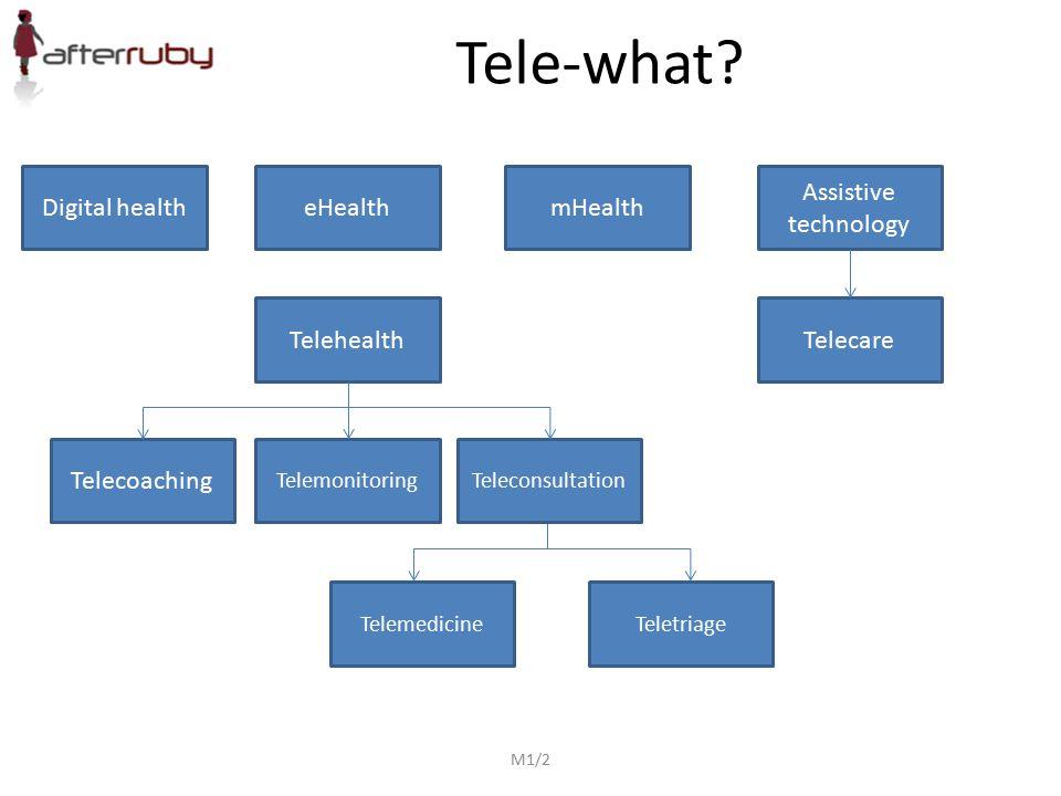 Tele-what.