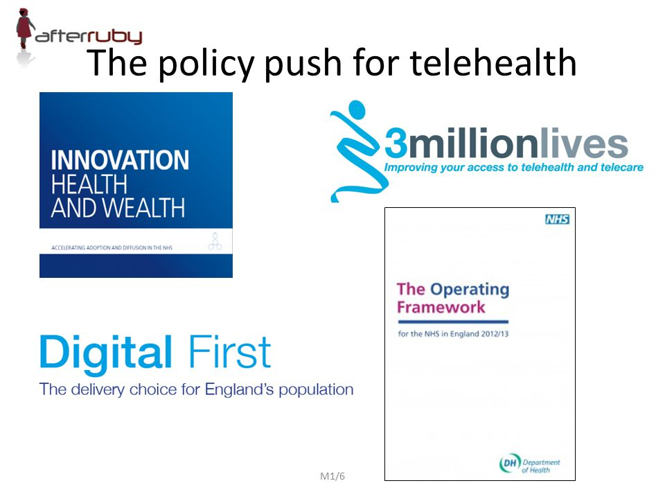 The state of telehealth in England 2012 M1/7