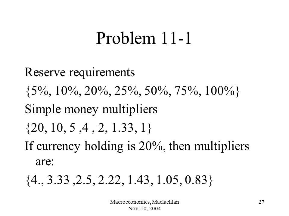 Macroeconomics, Maclachlan Nov. 10, 2004 27 Problem 11-1 Reserve requirements {5%, 10%, 20%, 25%, 50%, 75%, 100%} Simple money multipliers {20, 10, 5,