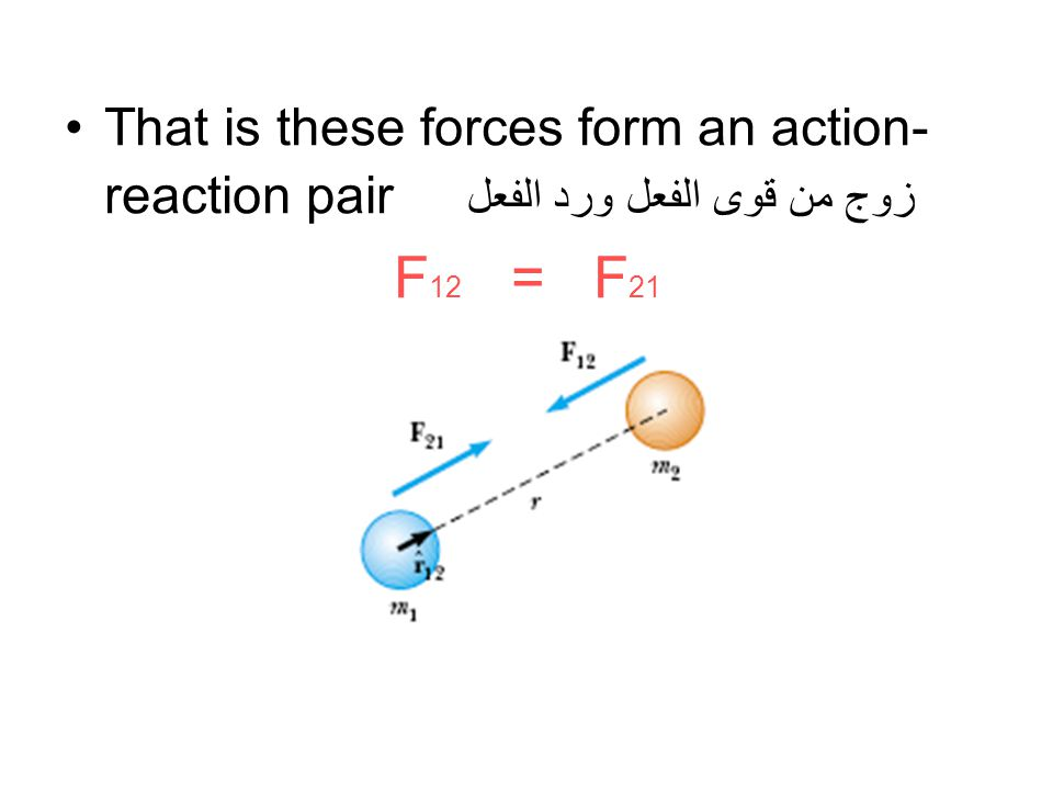 Likewise, by Newton s third law the force exerted on m 1 by m 2, designated F 12, is equal in magnitude to F 21 and in the opposite direction.