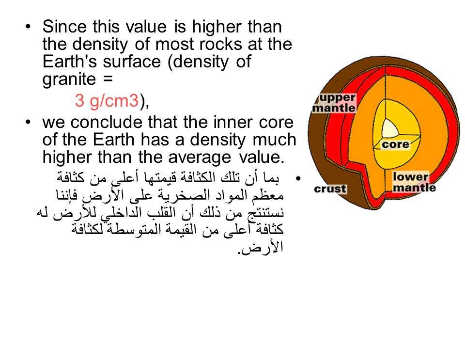 From this result, the average density of the Earth is calculated to be : ρ E = m E / V E = m E / ( 4/3 π R E 3 ) = 5.98 x 10 24 / ( 4/3 π 6.38 x 106 m )3 = 5500 kg/m3 = 5.5 g/cm3