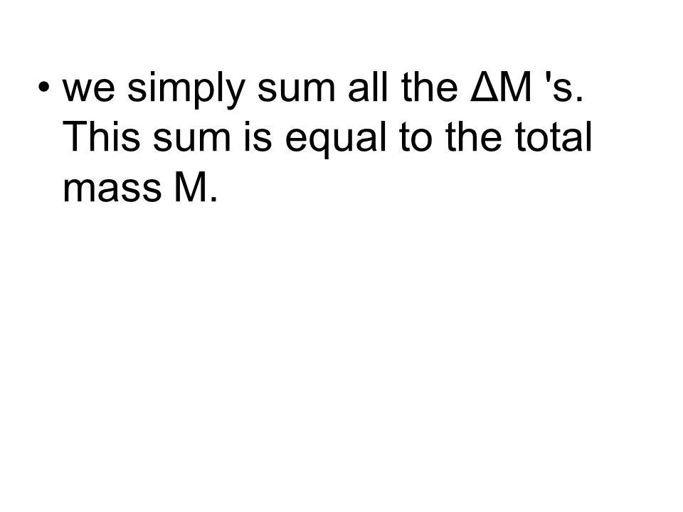 Δg = (G ΔM) / r2 = (G ΔM) / (x2 + a2) The component of this field along the x- axis is given by : Δg x = - Δg cosφ = - G ΔM.