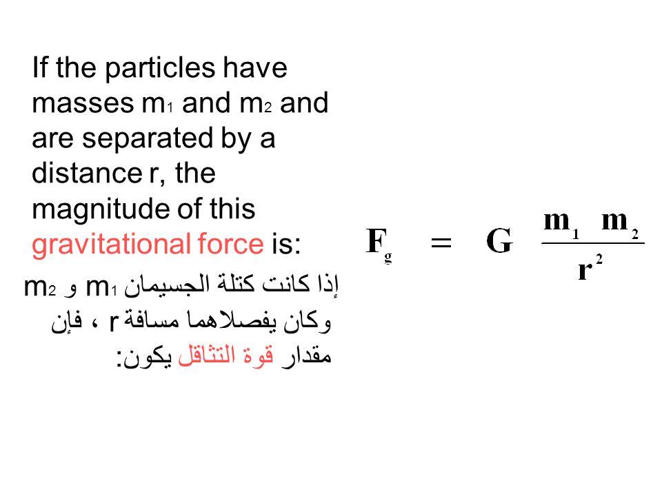 أي جسيم في الكون يجذب أي جسيم آخر بقوة تتناسب طردياً مع مضروب كتلتيهما وتتناسب عكسيا مع مربع المسافة فيما بينهما.