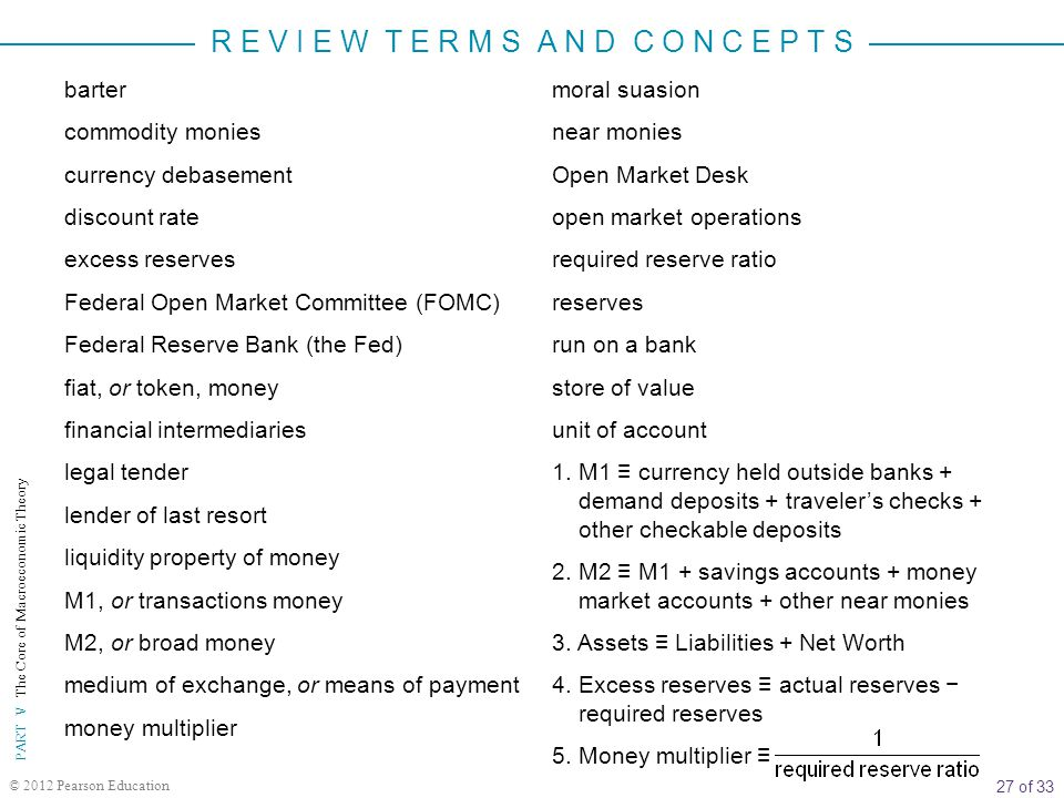 27 of 33 PART V The Core of Macroeconomic Theory © 2012 Pearson Education barter commodity monies currency debasement discount rate excess reserves Federal Open Market Committee (FOMC) Federal Reserve Bank (the Fed) fiat, or token, money financial intermediaries legal tender lender of last resort liquidity property of money M1, or transactions money M2, or broad money medium of exchange, or means of payment money multiplier moral suasion near monies Open Market Desk open market operations required reserve ratio reserves run on a bank store of value unit of account 1.