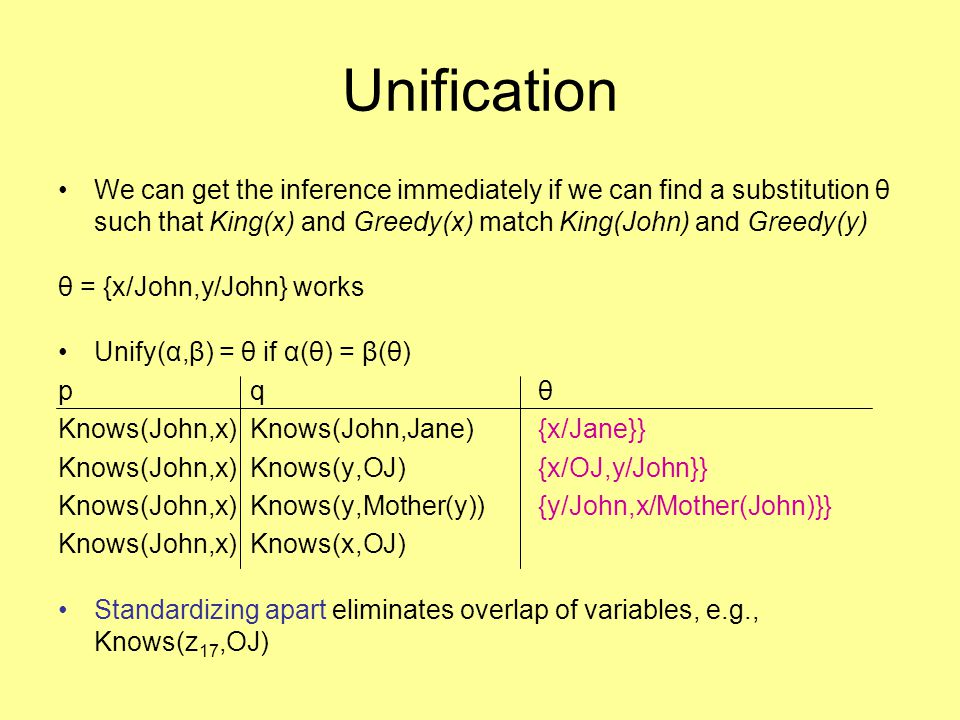 Unification We can get the inference immediately if we can find a substitution θ such that King(x) and Greedy(x) match King(John) and Greedy(y) θ = {x/John,y/John} works Unify(α,β) = θ if α(θ) = β(θ) p q θ Knows(John,x) Knows(John,Jane) {x/Jane}} Knows(John,x)Knows(y,OJ) {x/OJ,y/John}} Knows(John,x) Knows(y,Mother(y)){y/John,x/Mother(John)}} Knows(John,x)Knows(x,OJ) Standardizing apart eliminates overlap of variables, e.g., Knows(z 17,OJ)