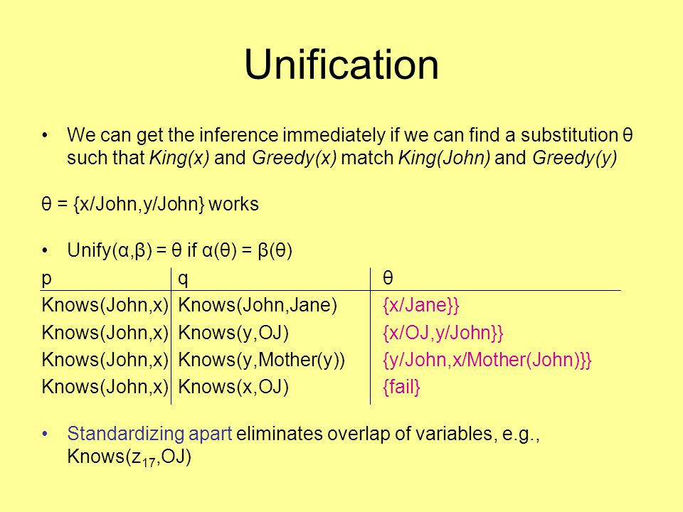 Unification We can get the inference immediately if we can find a substitution θ such that King(x) and Greedy(x) match King(John) and Greedy(y) θ = {x/John,y/John} works Unify(α,β) = θ if α(θ) = β(θ) p q θ Knows(John,x) Knows(John,Jane) {x/Jane}} Knows(John,x)Knows(y,OJ) {x/OJ,y/John}} Knows(John,x) Knows(y,Mother(y)){y/John,x/Mother(John)}} Knows(John,x)Knows(x,OJ) {fail} Standardizing apart eliminates overlap of variables, e.g., Knows(z 17,OJ)