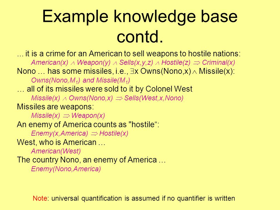 Example knowledge base contd....
