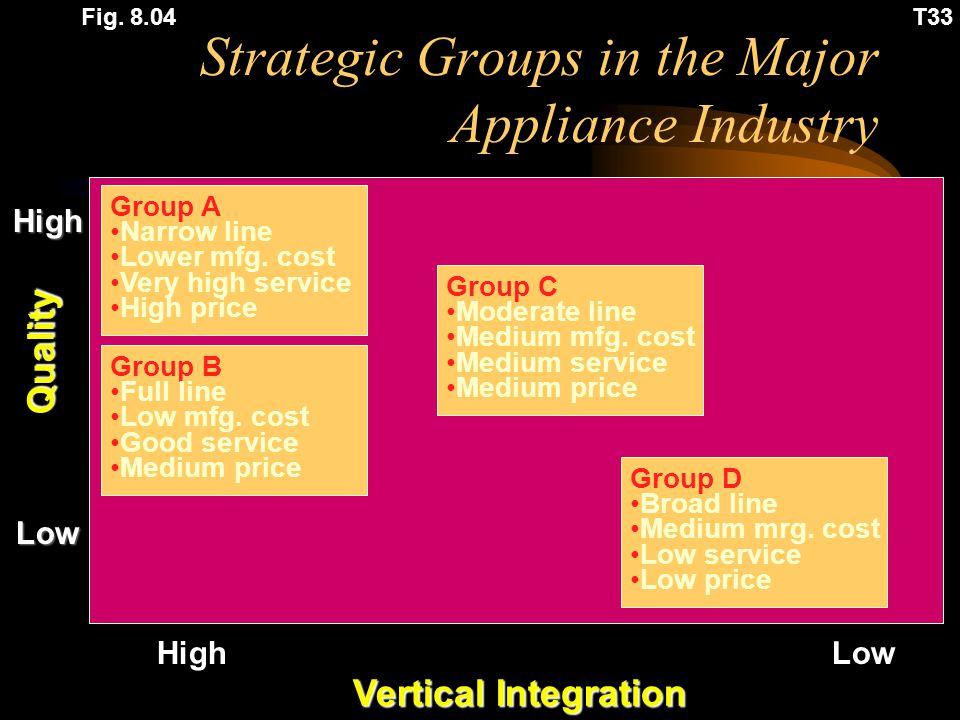 Five Patterns of Target Market Selection Fig.