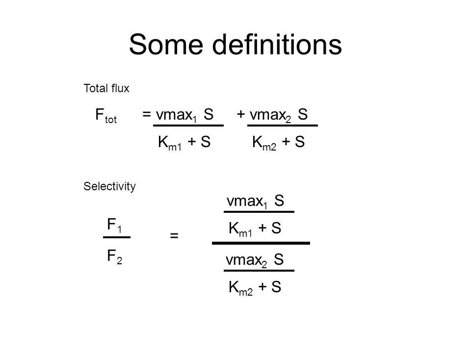 Some definitions F tot = vmax 1 S K m1 + S + vmax 2 S K m2 + S Total flux Selectivity F1F1 F2F2 vmax 2 S K m2 + S vmax 1 S K m1 + S =