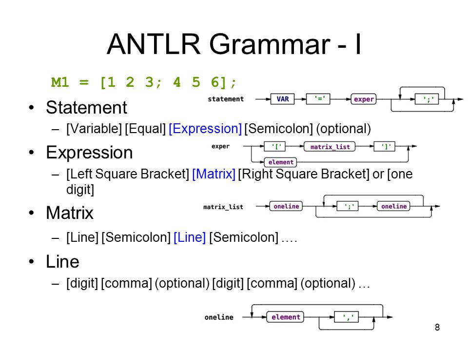 8 ANTLR Grammar - I M1 = [1 2 3; 4 5 6]; Statement –[Variable] [Equal] [Expression] [Semicolon] (optional) Expression –[Left Square Bracket] [Matrix] [Right Square Bracket] or [one digit] Matrix –[Line] [Semicolon] [Line] [Semicolon] ….