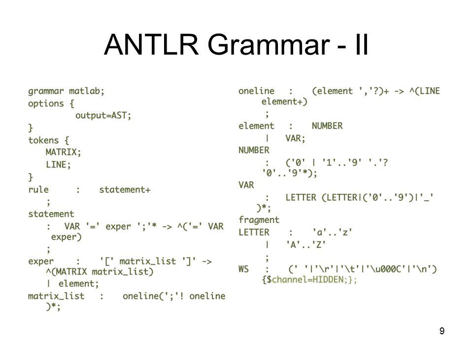 9 ANTLR Grammar - II