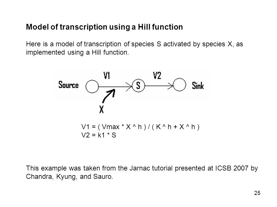 25 Model of transcription using a Hill function Here is a model of transcription of species S activated by species X, as implemented using a Hill function.
