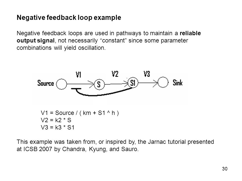 30 Negative feedback loop example Negative feedback loops are used in pathways to maintain a reliable output signal, not necessarily constant since some parameter combinations will yield oscillation.