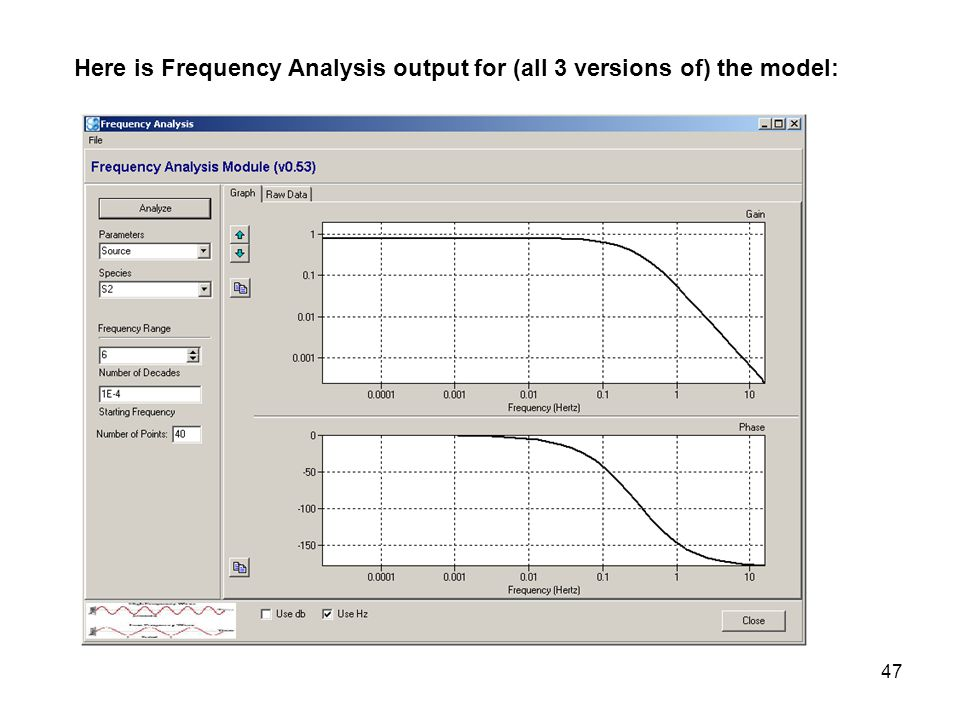 47 Here is Frequency Analysis output for (all 3 versions of) the model:
