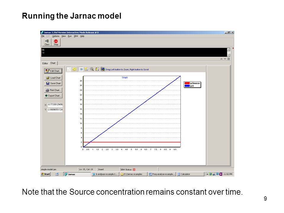 9 Running the Jarnac model Note that the Source concentration remains constant over time.