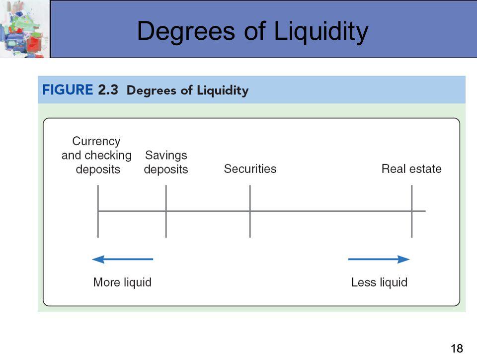 18 Degrees of Liquidity