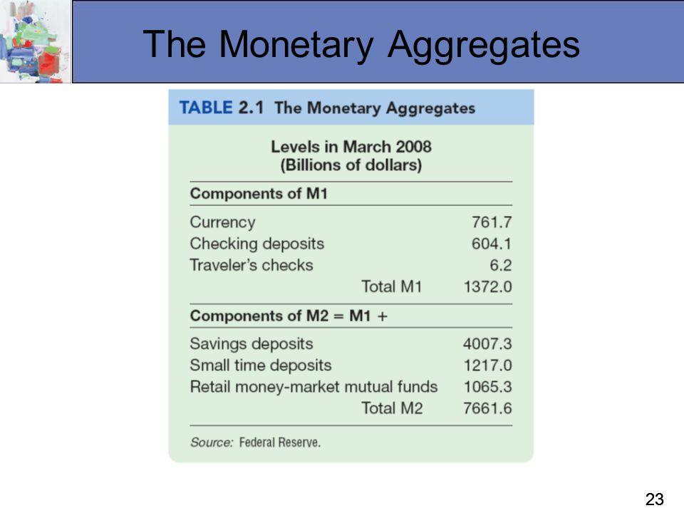 23 The Monetary Aggregates