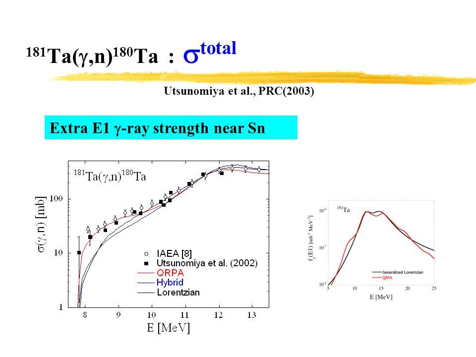 Utsunomiya et al., PRC(2003) 181 Ta( ,n) 180 Ta :  total Extra E1  -ray strength near Sn