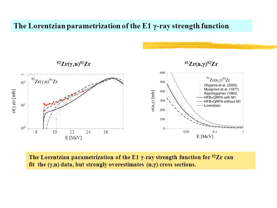 91 Zr(n,  ) 92 Zr 8 10 12 14 16 E [MeV] 92 Zr(  n) 91 Zr The Lorentzian parametrization of the E1  -ray strength function for 92 Zr can fit the ( ,n) data, but strongly overestimates (n,  ) cross sections.