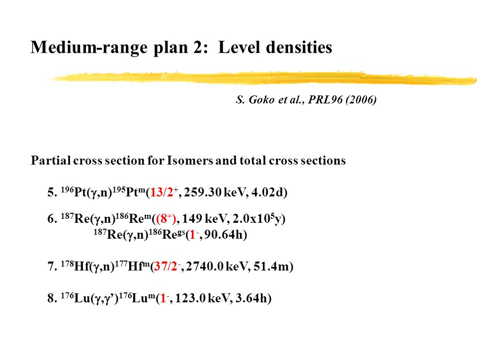 Partial cross section for Isomers and total cross sections 5. 196 Pt( ,n) 195 Pt m (13/2 +, 259.30 keV, 4.02d) 6. 187 Re( ,n) 186 Re m ((8 + ), 149