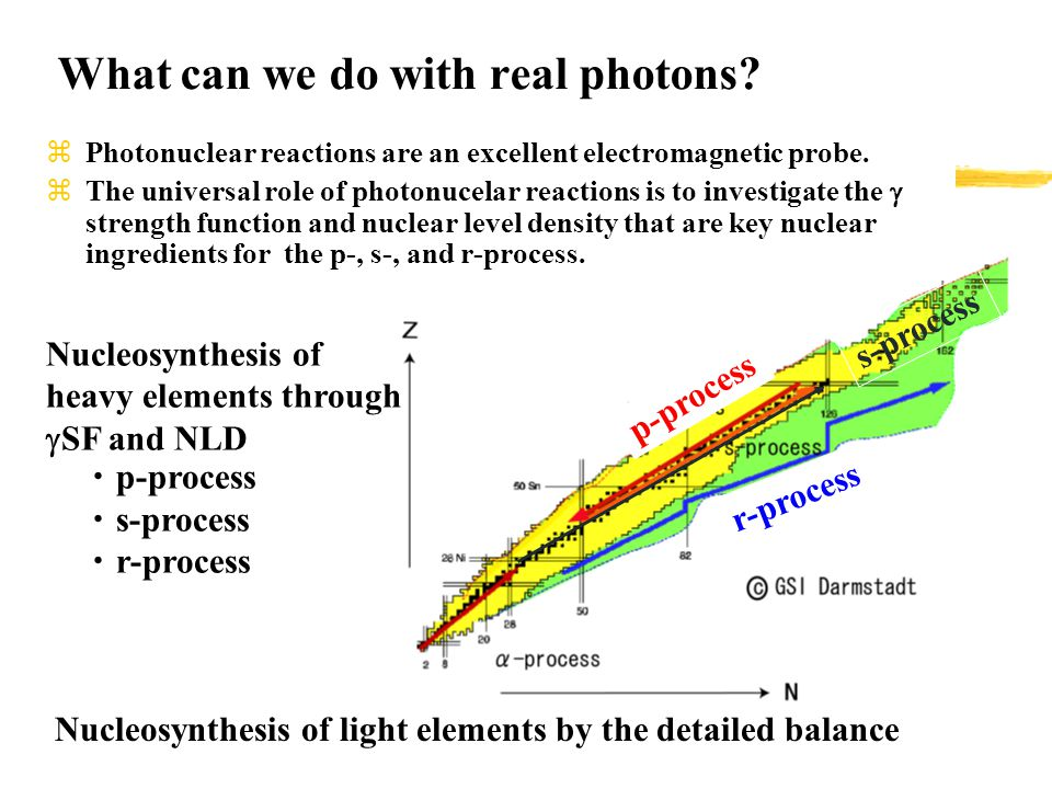 What can we do with real photons.