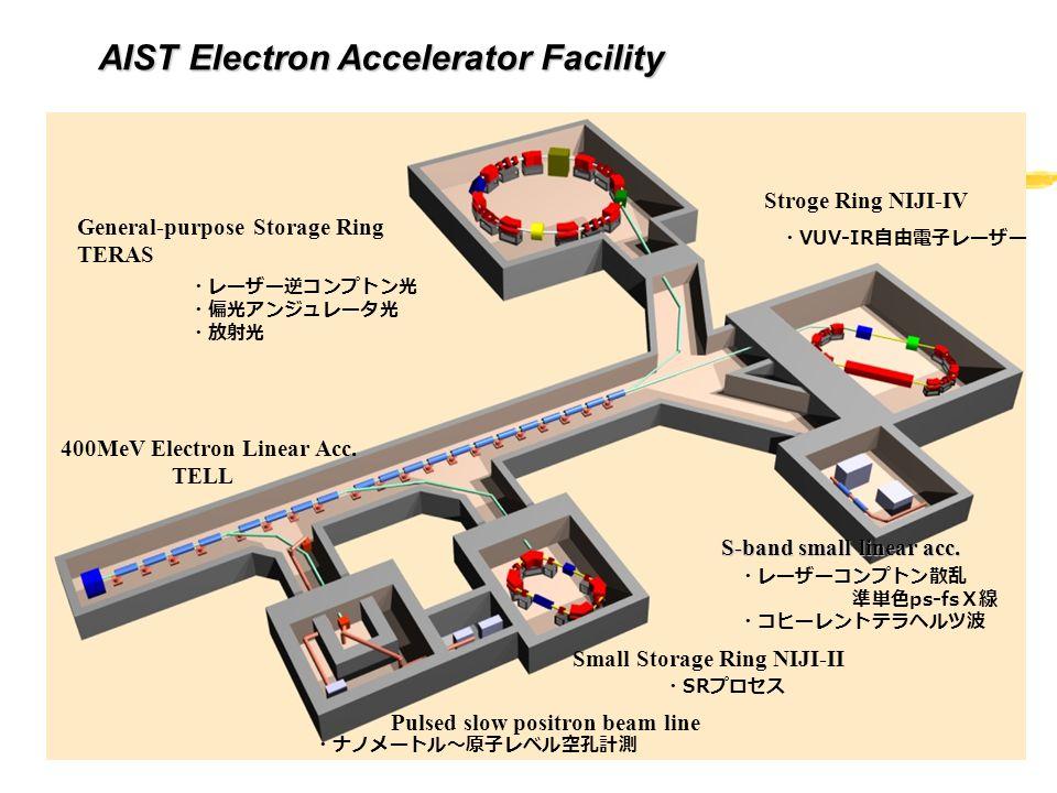 ・ VUV-IR 自由電子レーザー ・レーザー逆コンプトン光 ・偏光アンジュレータ光 ・放射光 S-band small linear acc.