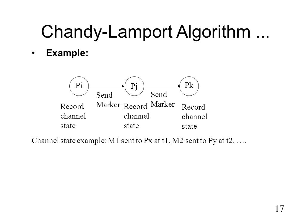 17 Chandy-Lamport Algorithm...