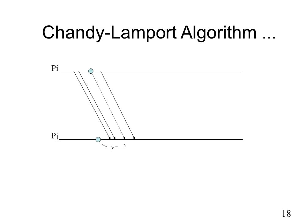 18 Chandy-Lamport Algorithm... Pi Pj
