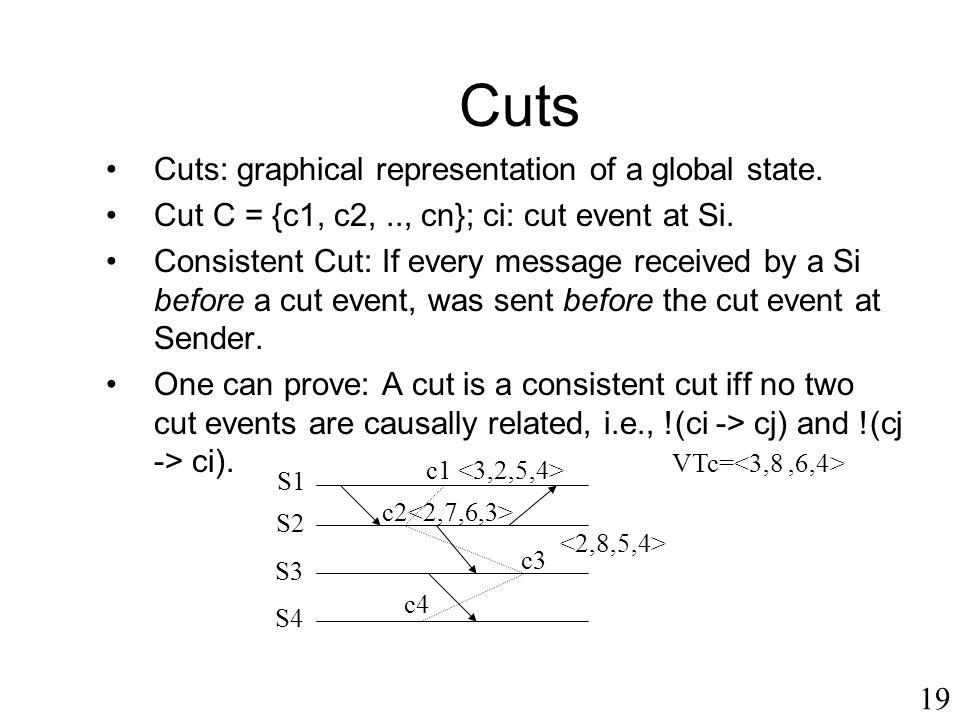 19 Cuts Cuts: graphical representation of a global state.