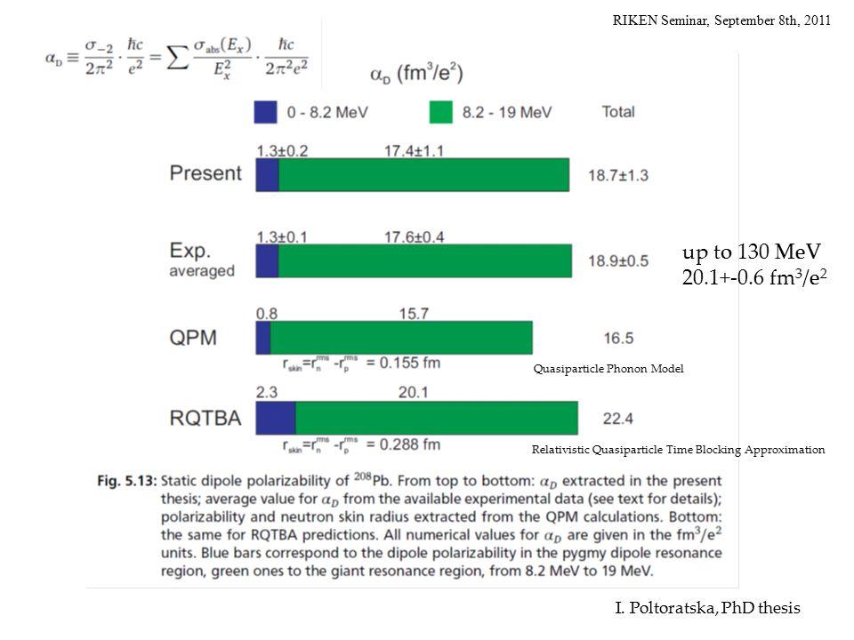 RIKEN Seminar, September 8th, 2011 I. Poltoratska, PhD thesis Relativistic Quasiparticle Time Blocking Approximation Quasiparticle Phonon Model up to