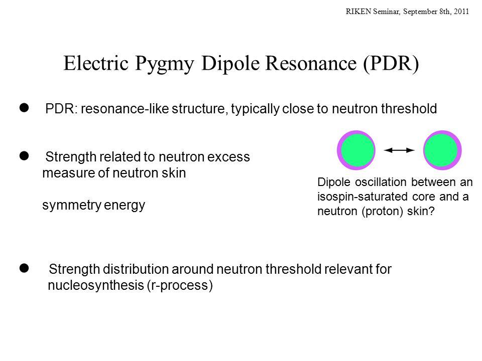 RIKEN Seminar, September 8th, 2011 AT, I.Poltoratsuka, et al., PRL107, 062502(2011) [8] P.-G.