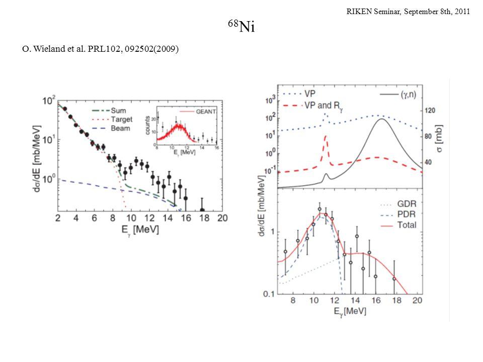 RIKEN Seminar, September 8th, 2011 Dipole oscillation between an isospin-saturated core and a neutron (proton) skin.