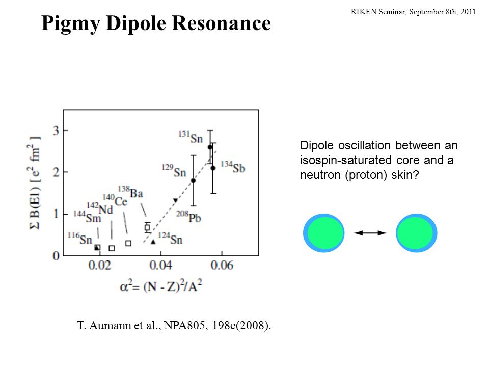 RIKEN Seminar, September 8th, 2011 Dipole oscillation between an isospin-saturated core and a neutron (proton) skin.