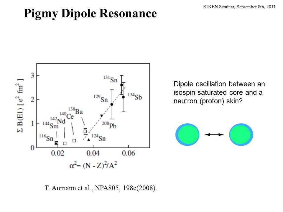 RIKEN Seminar, September 8th, 2011 Multipole Decomposition Neglect of data for  >4: (p,p´) response too complex Included E1/M1/E2 or E1/M1/E3 (little difference)
