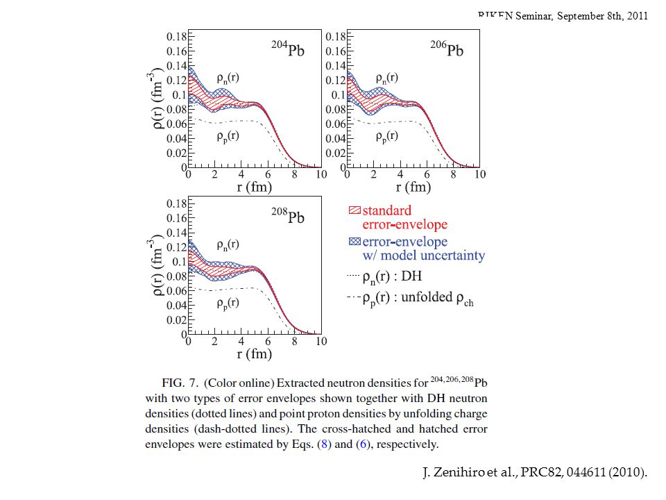RIKEN Seminar, September 8th, 2011 Comparison of Both Methods Total  S = 1  S = 0