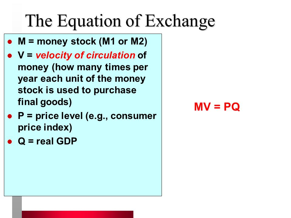 The Equation of Exchange M = money stock (M1 or M2) V = velocity of circulation of money (how many times per year each unit of the money stock is used to purchase final goods) P = price level (e.g., consumer price index) Q = real GDP MV = PQ