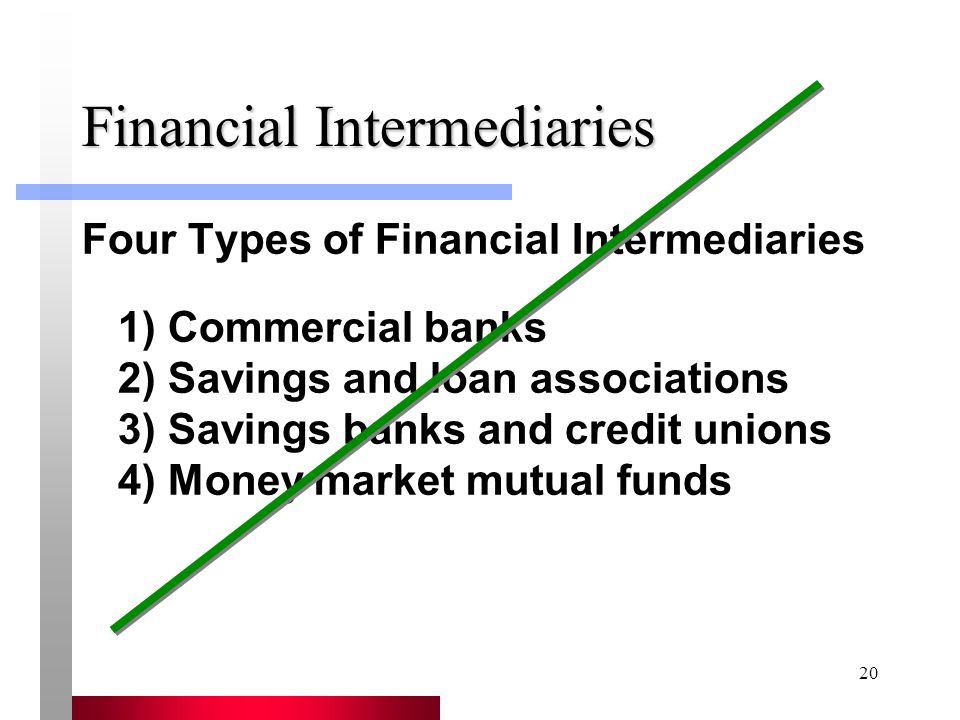 20 Financial Intermediaries Four Types of Financial Intermediaries 1) Commercial banks 2) Savings and loan associations 3) Savings banks and credit unions 4) Money market mutual funds