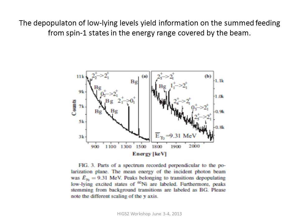 HIGS2 Workshop June 3-4, 2013 The depopulaton of low-lying levels yield information on the summed feeding from spin-1 states in the energy range covered by the beam.