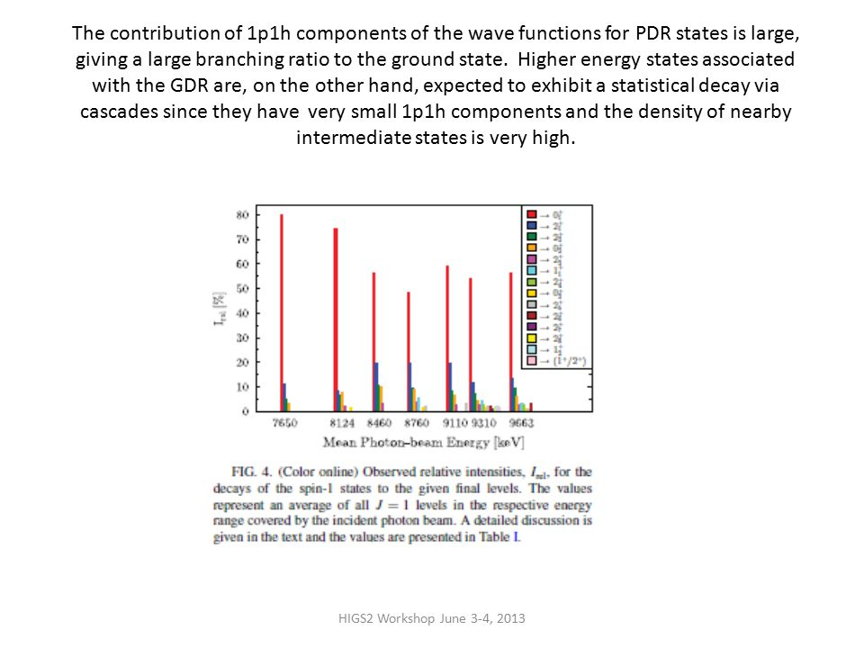HIGS2 Workshop June 3-4, 2013 The contribution of 1p1h components of the wave functions for PDR states is large, giving a large branching ratio to the ground state.