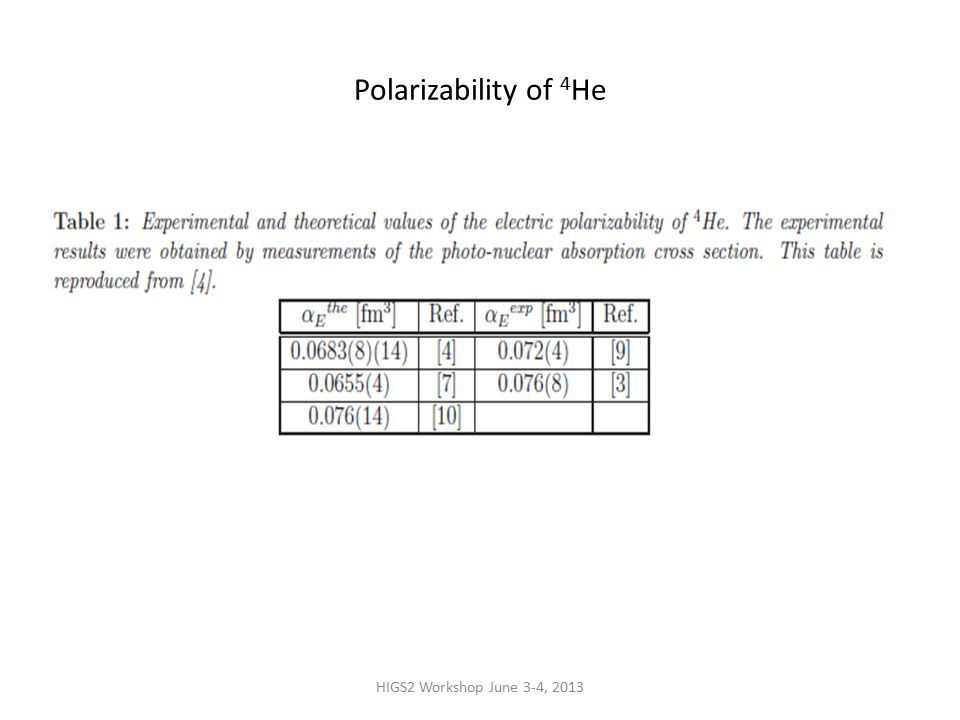 HIGS2 Workshop June 3-4, 2013 Polarizability of 4 He