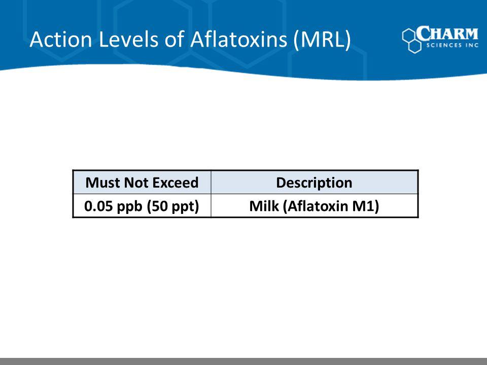 Action Levels of Aflatoxins (MRL) Must Not ExceedDescription 0.05 ppb (50 ppt)Milk (Aflatoxin M1)
