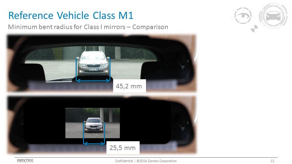 Reference Vehicle Class M1 Confidential | ©2014 Gentex Corporation Minimum bent radius for Class I mirrors – Comparison 11 25,5 mm 45,2 mm