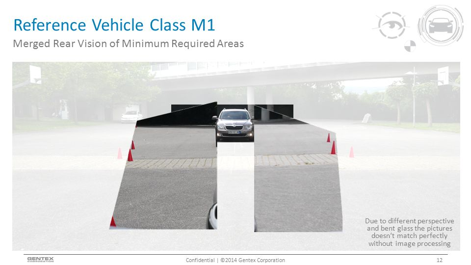 Reference Vehicle Class M1 Confidential | ©2014 Gentex Corporation Merged Rear Vision of Minimum Required Areas 12 Due to different perspective and be