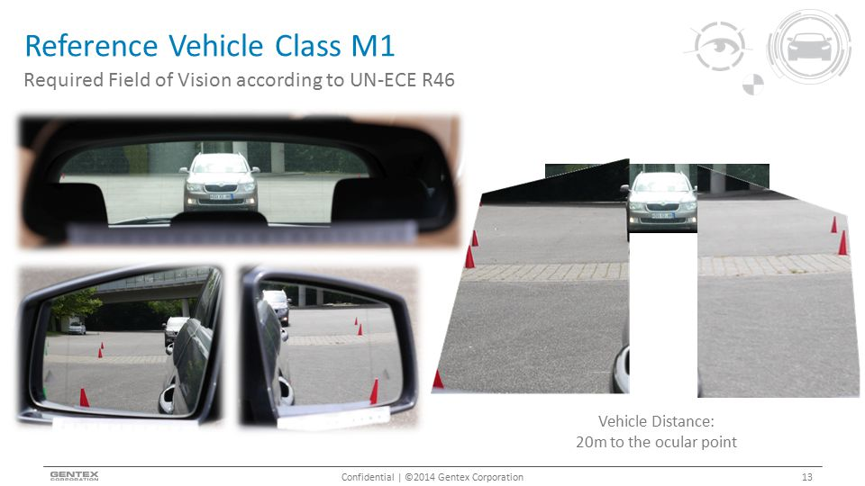 Reference Vehicle Class M1 Confidential | ©2014 Gentex Corporation Required Field of Vision according to UN-ECE R46 13 Vehicle Distance: 20m to the ocular point